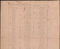 Record of the Vote in the Virginia Convention on the Ordinance of Secession, April 17, 1861, Paul Mellon Bequest, Acc. 11637, Small Special Collections, University of Virginia.,