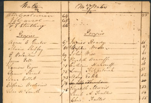Poll List, City of Staunton, May 1836, Manuscript, Staunton City, Election Returns, Overseer of the Poor Papers, Library of Virginia, Richmond, Virginia.