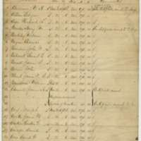 List of Members, Officers, and Employees of the Constitutional Convention of Virginia
