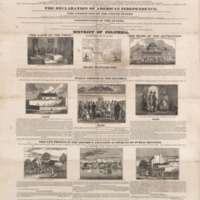 Slave Market of America